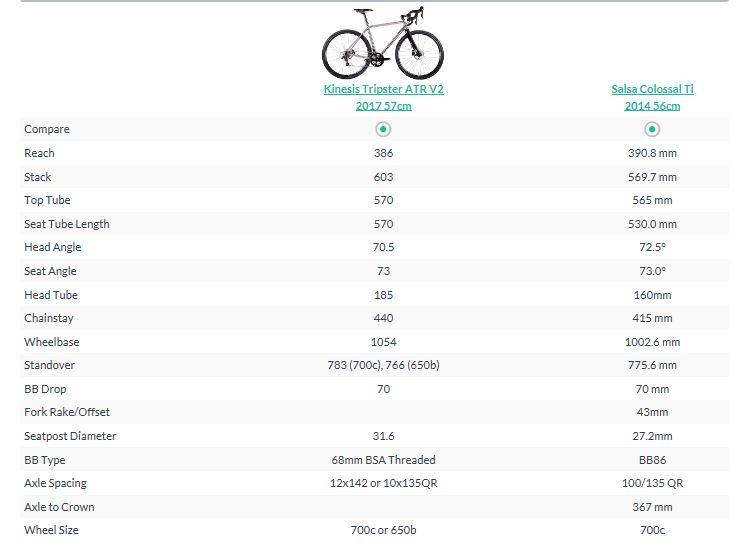 Size comparison data